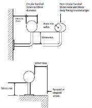 circular handrail
