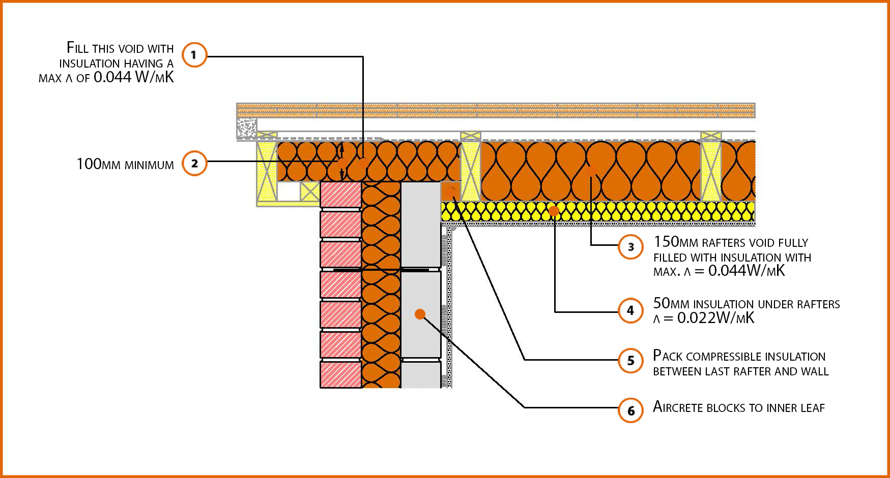 E13mcff4 Pitched Roof Gable Insulation At Rafter Level