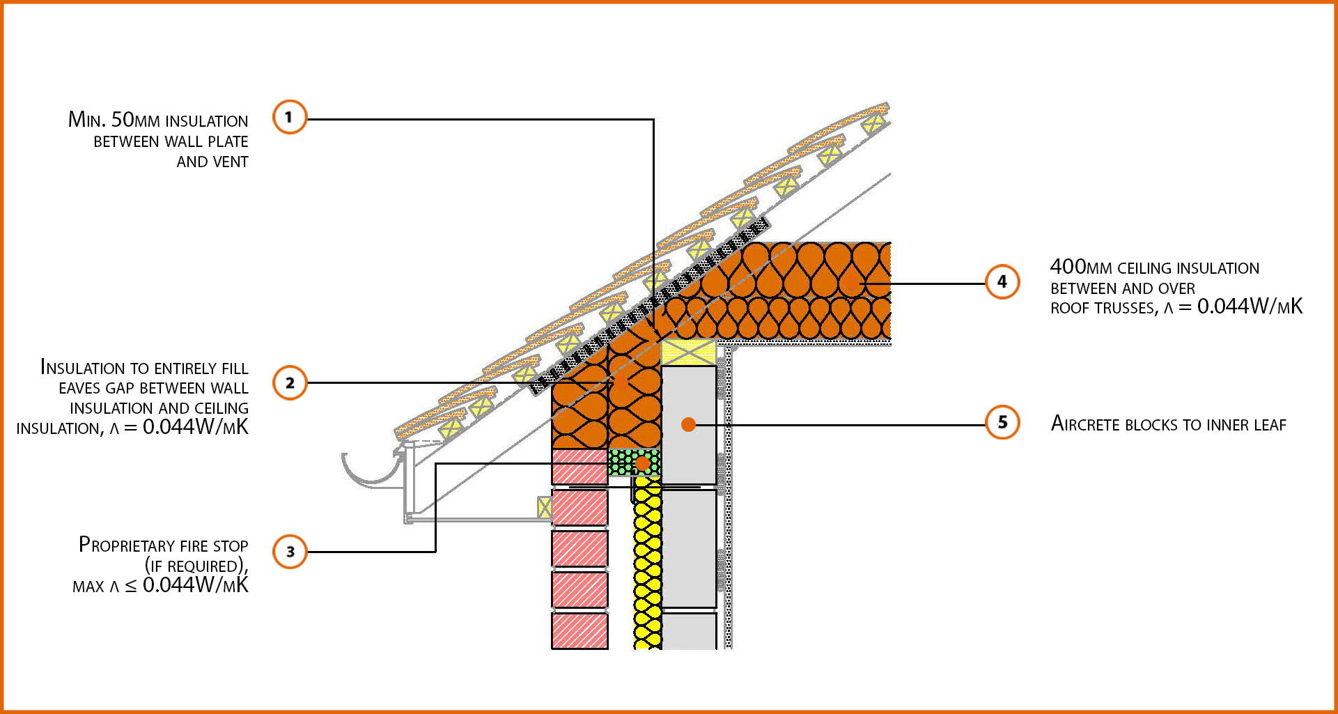 E10mcpf4 Pitched Roof Eaves Insulation At Ceiling Level