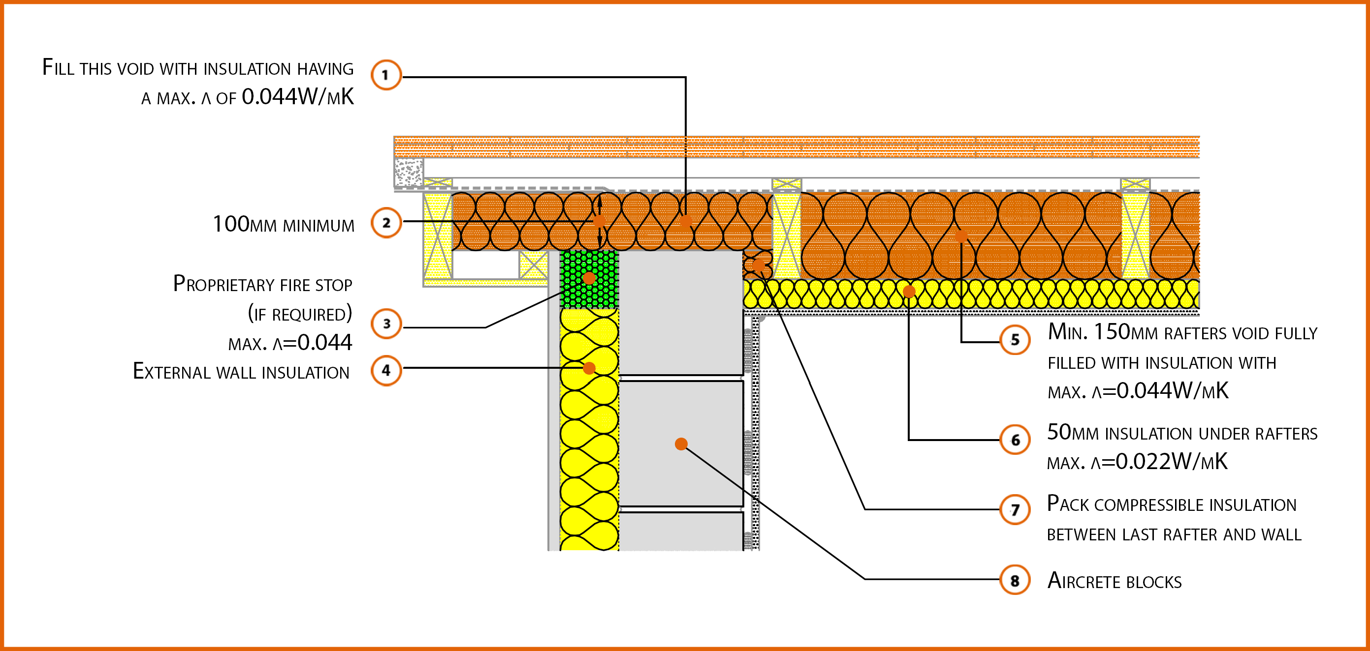 E13SMEW6 Pitched Roof Gable Insulation at Rafter level | LABC