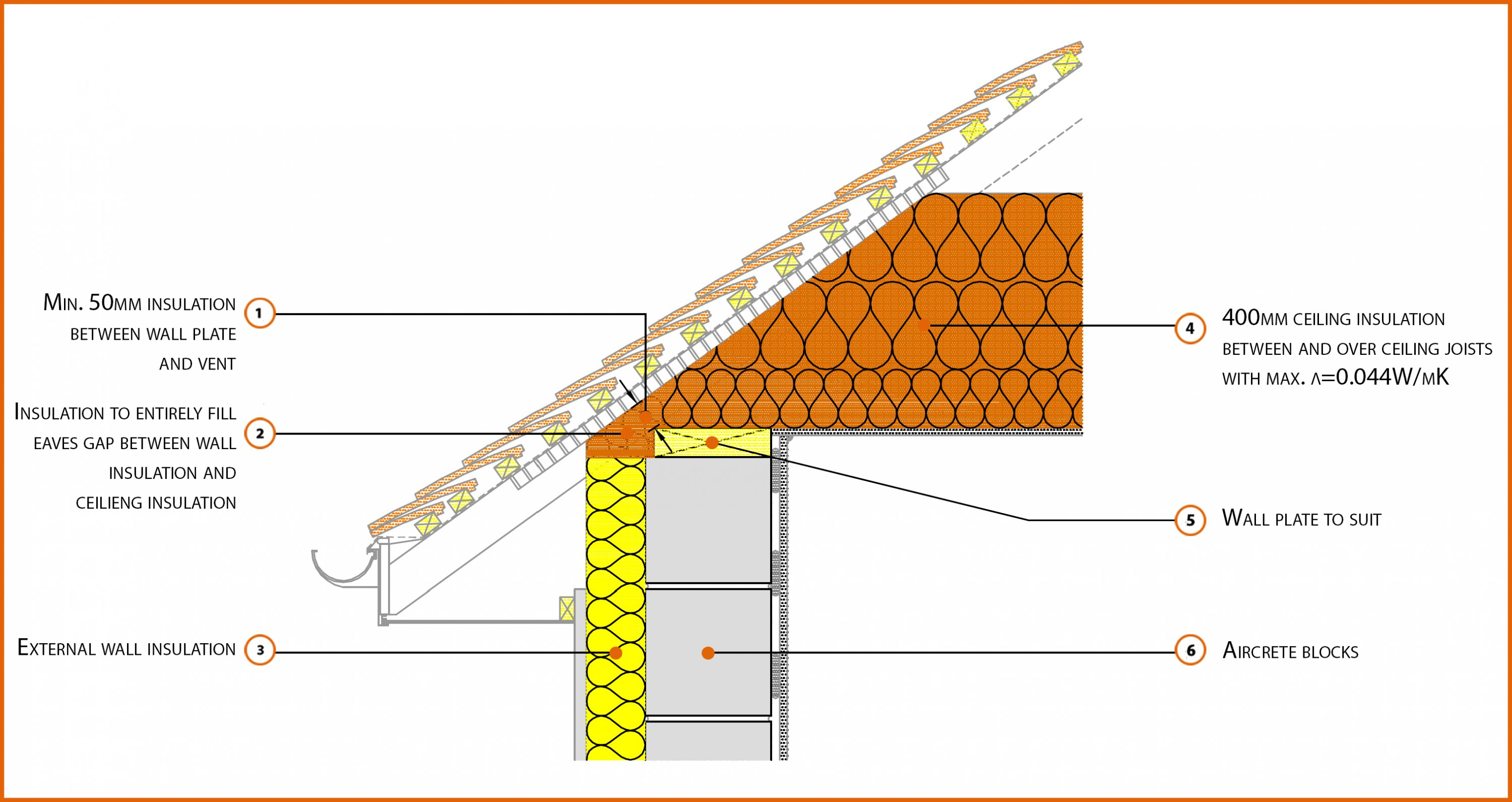 E10SMEW1 Pitched Roof Eaves Insulation at Ceiling level | LABC