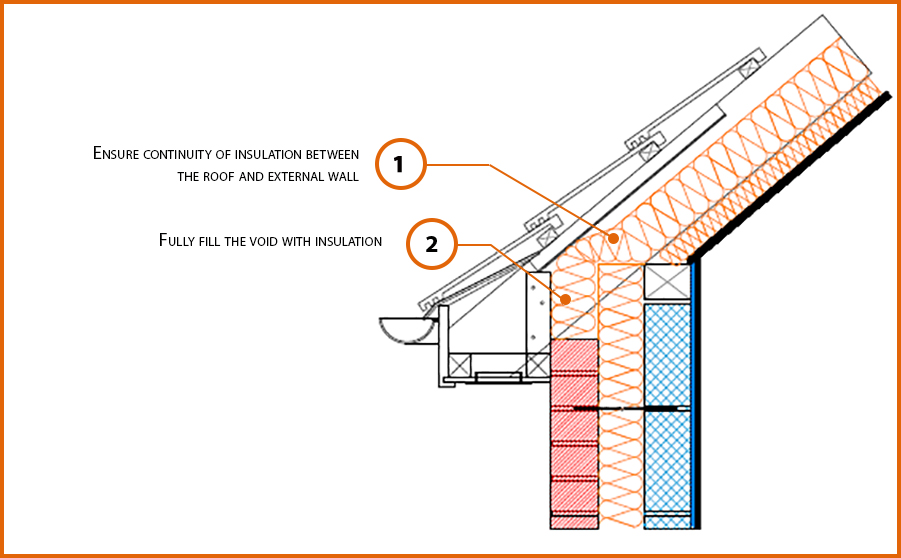 E11mcff3 Pitched Roof Eaves Between And Under Rafter Insulation Labc