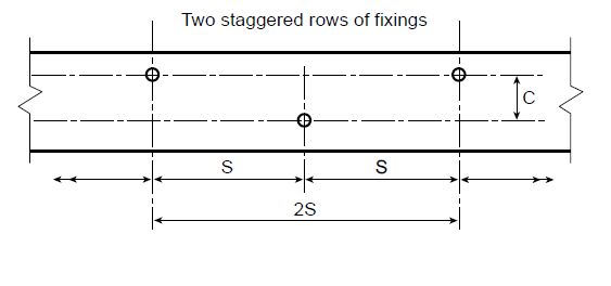 How to get it right: Bolting timbers together correctly | LABC
