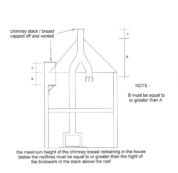 Diagram of chimney breast