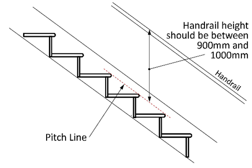 handrail by height