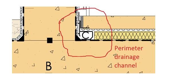 Diagram showing basement waterproofing