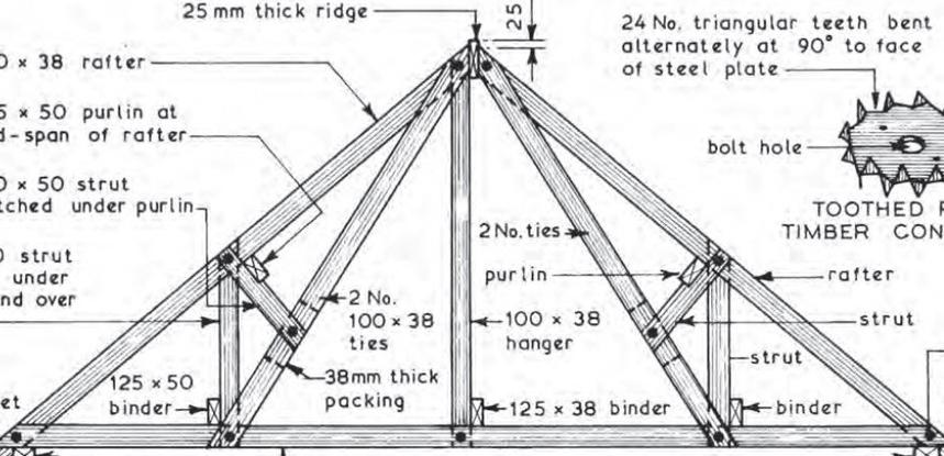 tda roof truss diagram