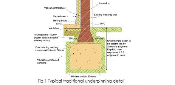 Typical traditional underpinning detail