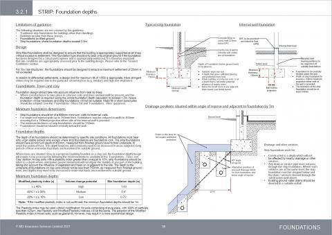 Foundation depth