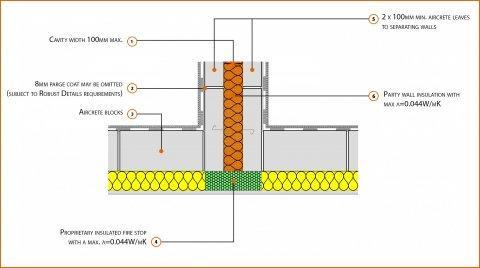 Pdf masonry construction details