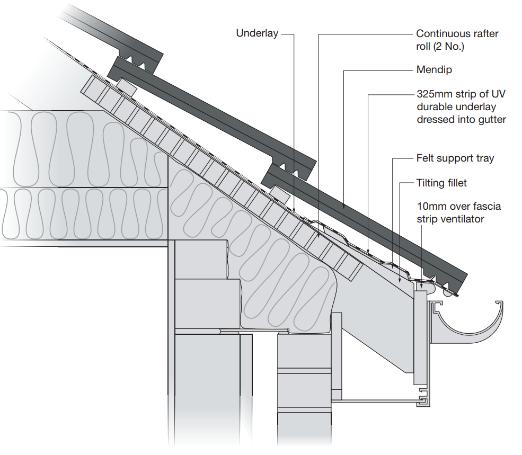 Tilt fillet or proprietary eaves ventilator? | LABC
